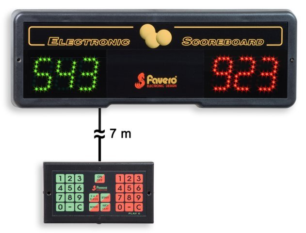 how to make a manual scoreboard