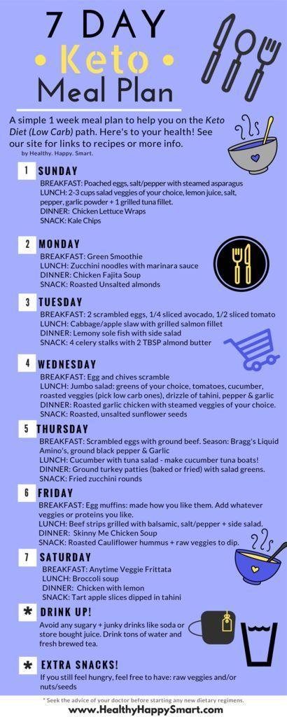 free keto meal plan pdf