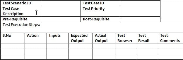 manual testing test case writing