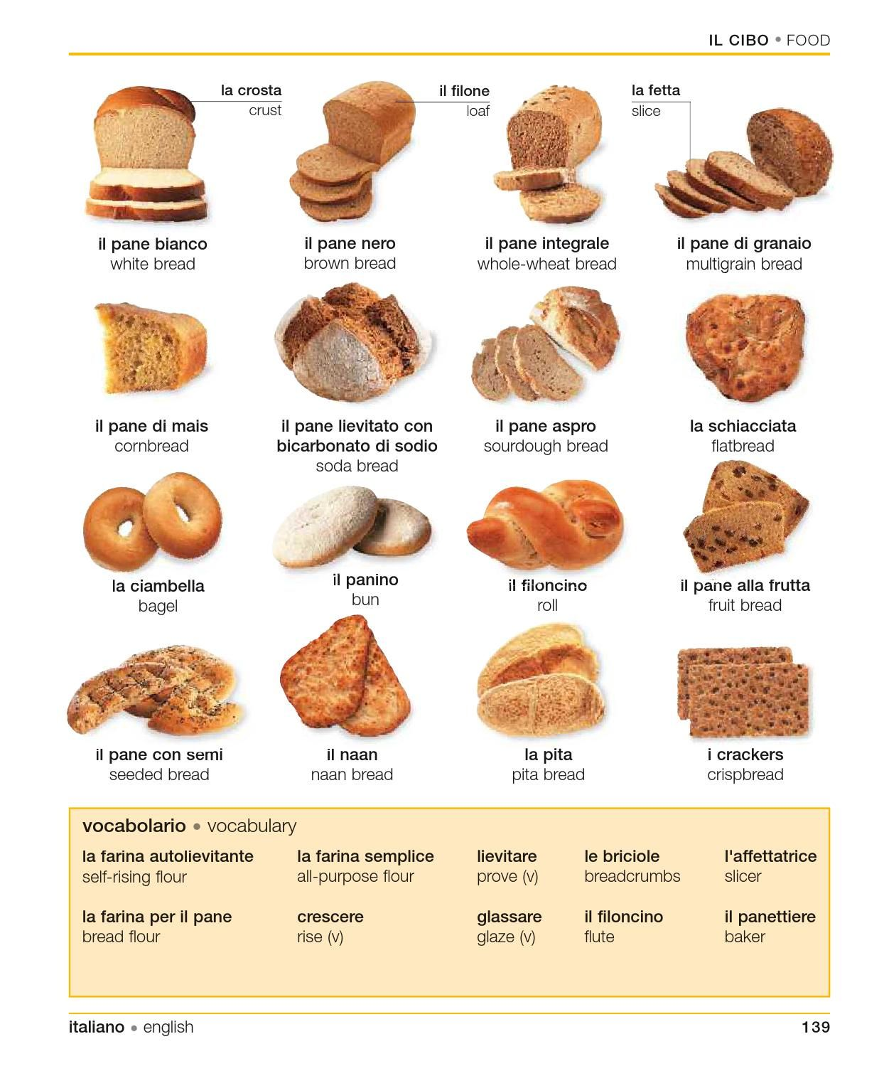 french name dictionary