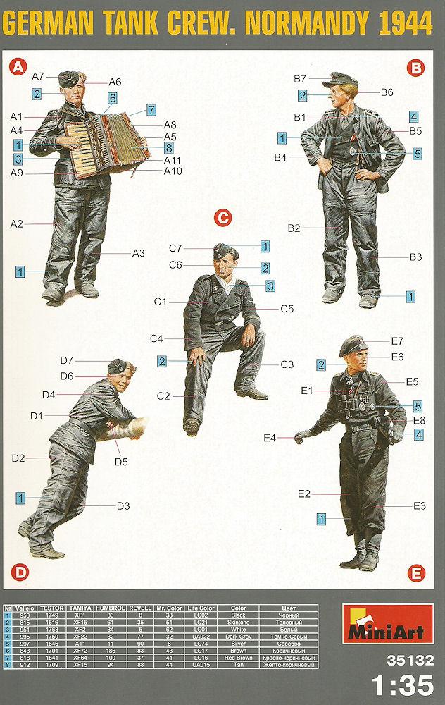 german painting guide