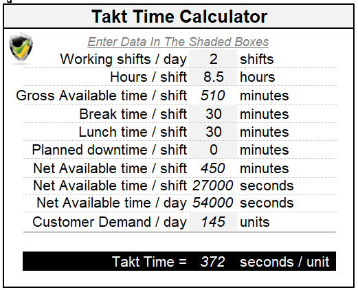 how to calculate takt time pdf