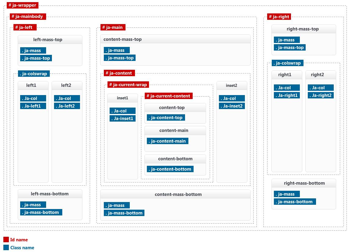joomla developer guide