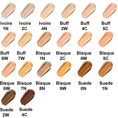 lancome teint miracle shade guide