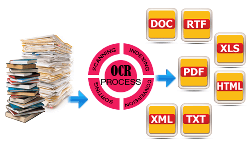 how to edit a scanned pdf document online