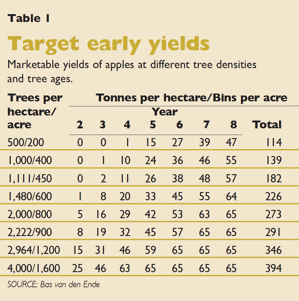 hectares to acres table pdf