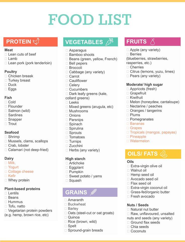 heart healthy foods list pdf