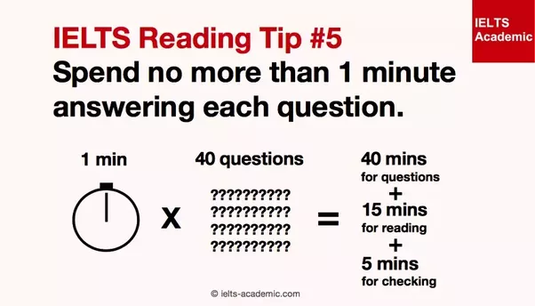 ielts reading strategies pdf