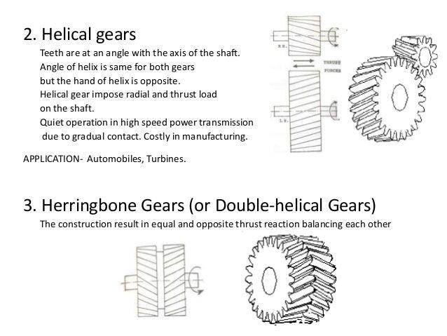 herringbone gear transmission application