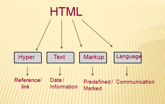 html tutorial for beginners pdf