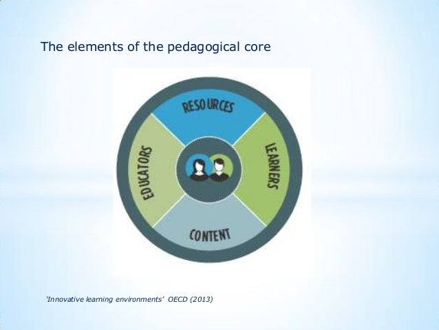 innovative learning environments oecd pdf