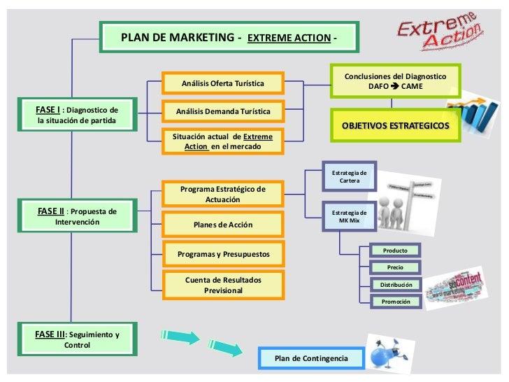 jerome mccarthy marketing mix pdf